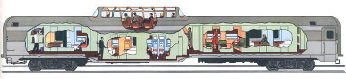 Railswest Com Pullman Sleeping Cars Add Comfort To Travel